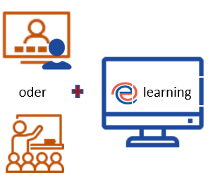 Blended Learning Lernen mit Trainer und eLearning Plattform